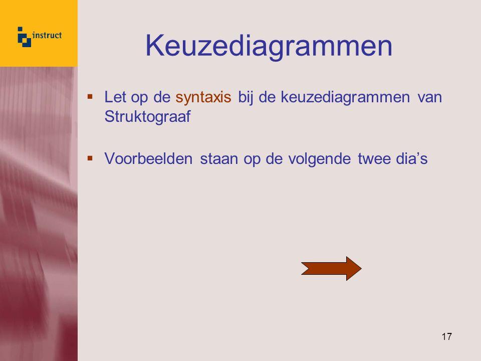 17 Keuzediagrammen  Let op de syntaxis bij de keuzediagrammen van Struktograaf  Voorbeelden staan op de volgende twee dia's