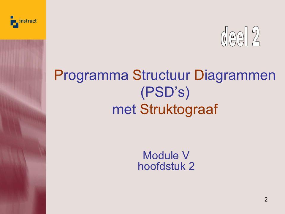2 Programma Structuur Diagrammen (PSD's) met Struktograaf Module V hoofdstuk 2