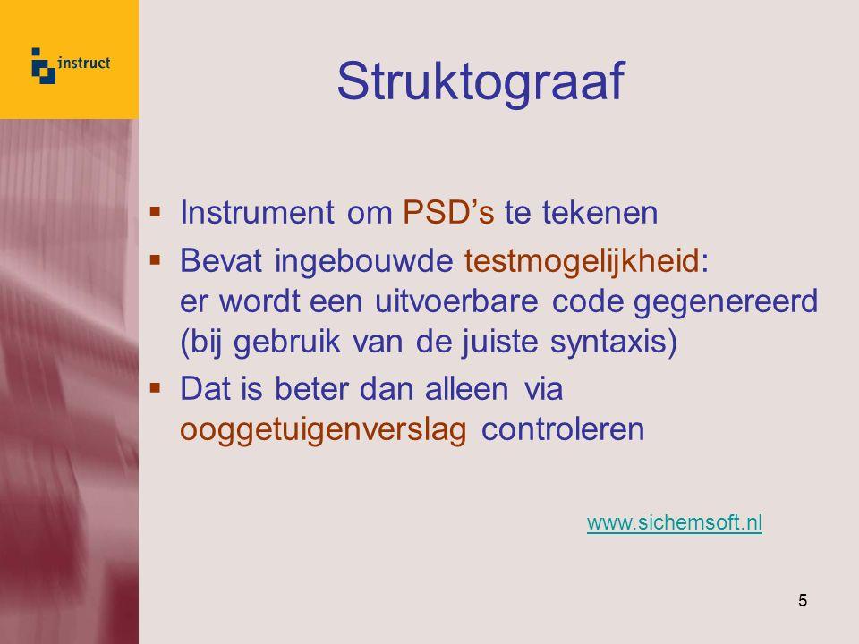 5 Struktograaf  Instrument om PSD's te tekenen  Bevat ingebouwde testmogelijkheid: er wordt een uitvoerbare code gegenereerd (bij gebruik van de juiste syntaxis)  Dat is beter dan alleen via ooggetuigenverslag controleren www.sichemsoft.nl