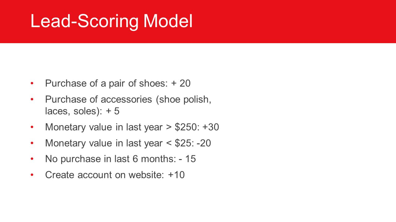 Lead-Scoring Model Purchase of a pair of shoes: + 20 Purchase of accessories (shoe polish, laces, soles): + 5 Monetary value in last year > $250: +30 Monetary value in last year < $25: -20 No purchase in last 6 months: - 15 Create account on website: +10
