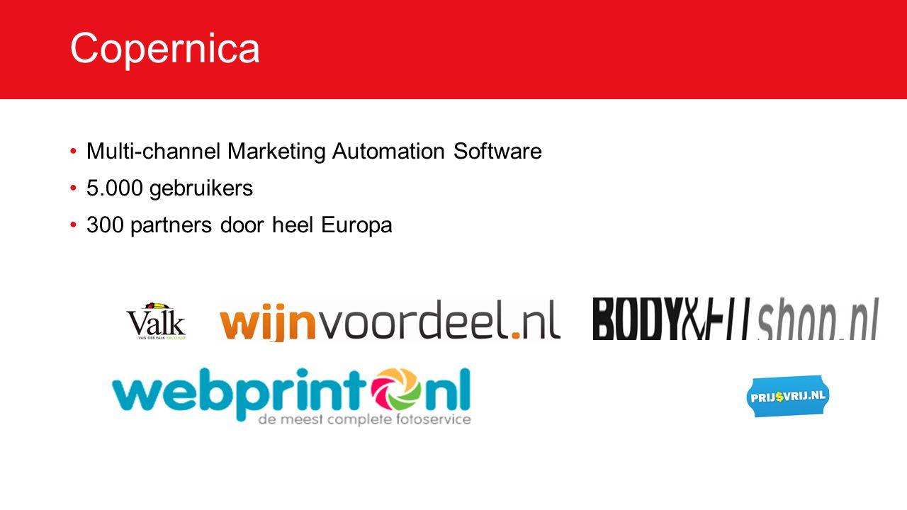 Copernica Marketing Software.