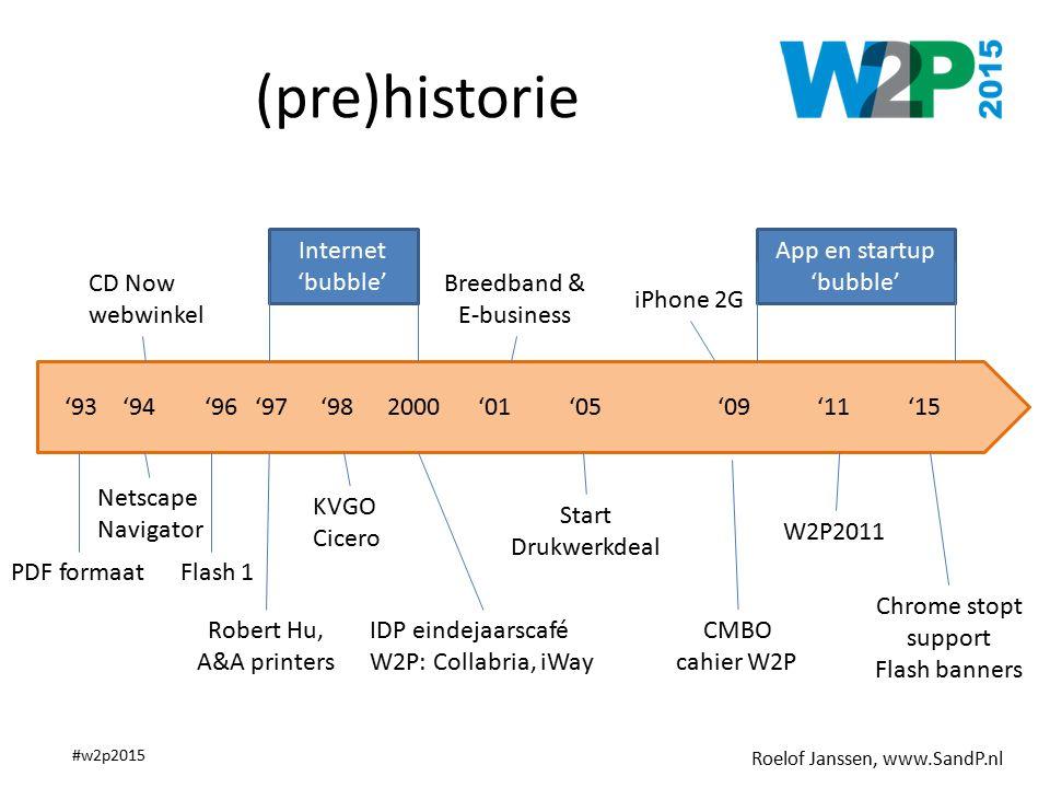 Roelof Janssen, www.SandP.nl #w2p2015 (pre)historie '93'94'96'97'982000'01'09'05'11'15 Internet 'bubble' App en startup 'bubble' PDF formaat CD Now we
