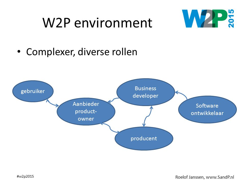 Roelof Janssen, www.SandP.nl #w2p2015 W2P environment Complexer, diverse rollen gebruiker Aanbieder product- owner Business developer Software ontwikkelaar producent