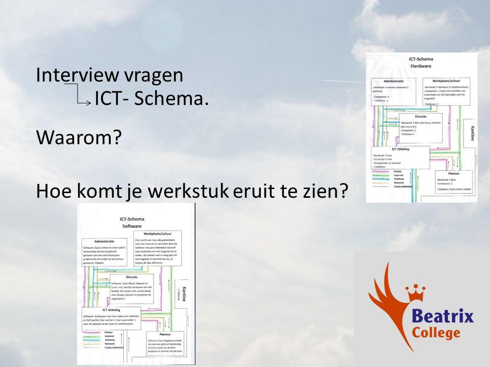 Interview vragen ICT- Schema. Waarom? Hoe komt je werkstuk eruit te zien?