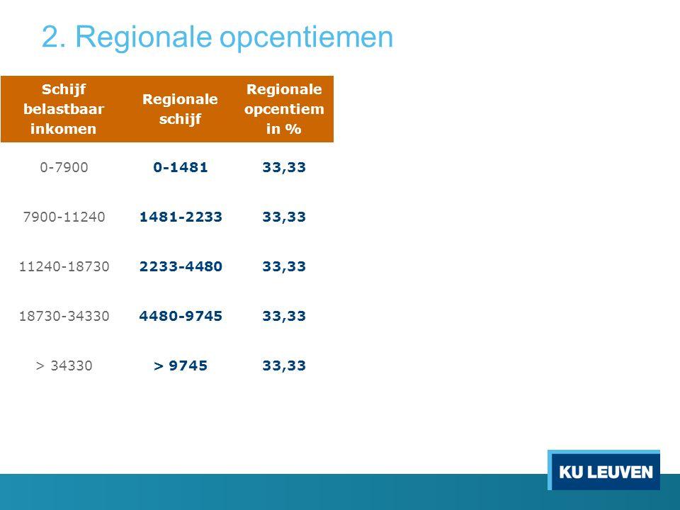 Schijf belastbaar inkomen Regionale schijf Regionale opcentiem in % 0-79000-148133,33 7900-112401481-223333,33 11240-187302233-448033,33 18730-343304480-974533,33 > 34330> 974533,33 2.
