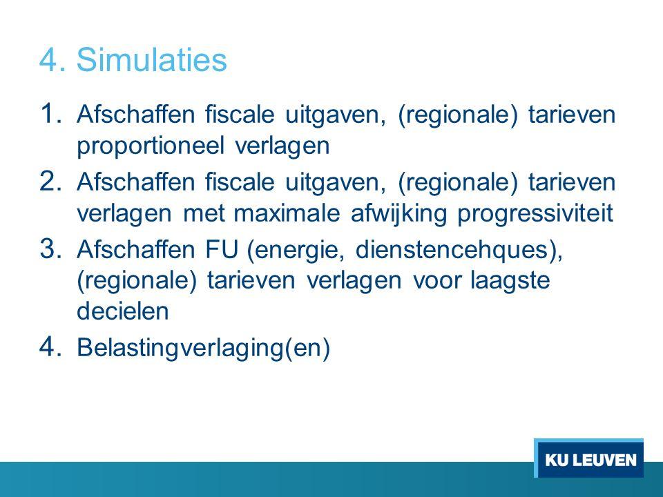 4. Simulaties 1. Afschaffen fiscale uitgaven, (regionale) tarieven proportioneel verlagen 2.