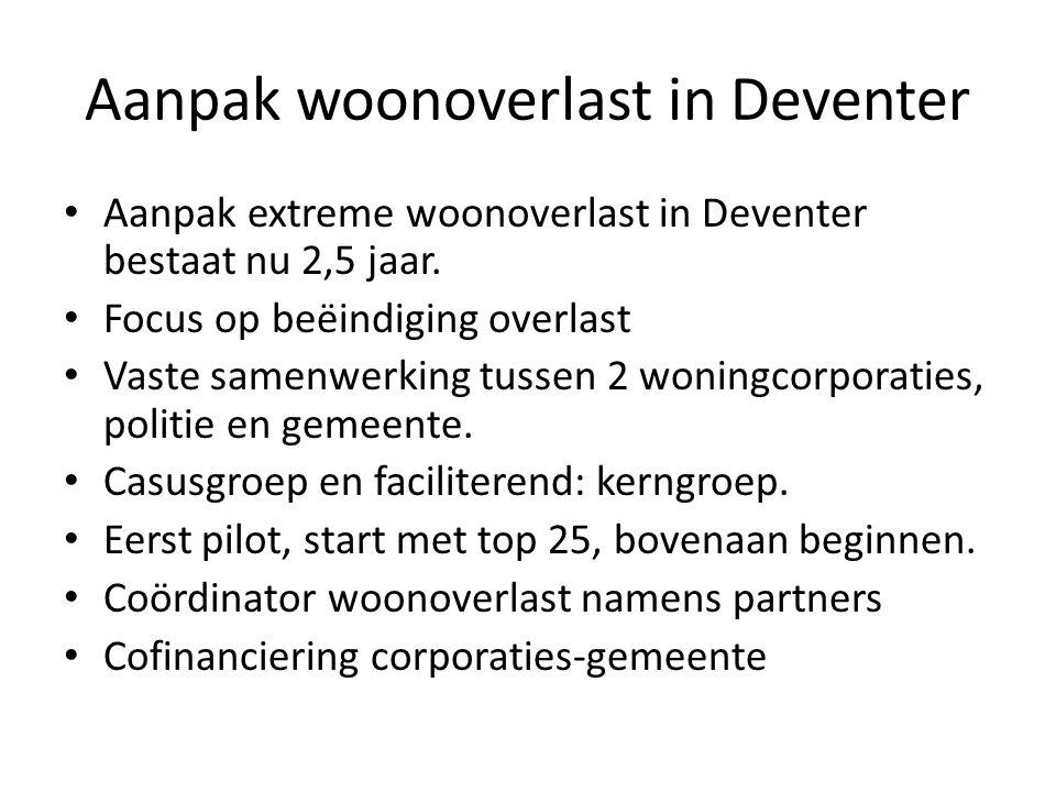 Aanpak woonoverlast in Deventer Aanpak extreme woonoverlast in Deventer bestaat nu 2,5 jaar. Focus op beëindiging overlast Vaste samenwerking tussen 2