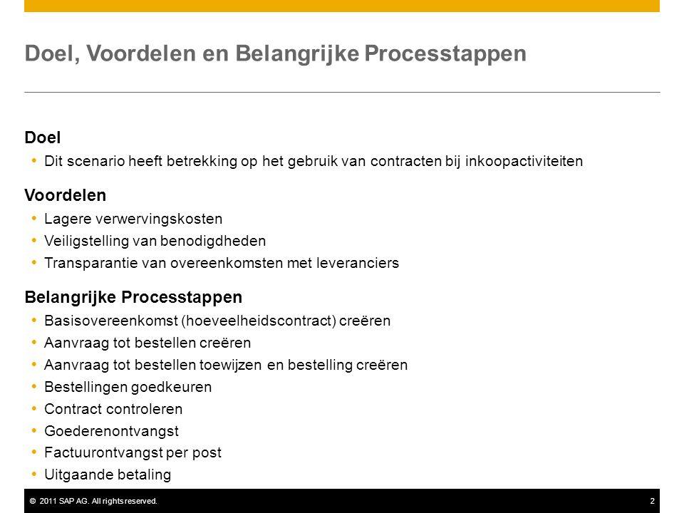 ©2011 SAP AG. All rights reserved.2 Doel, Voordelen en Belangrijke Processtappen Doel  Dit scenario heeft betrekking op het gebruik van contracten bi