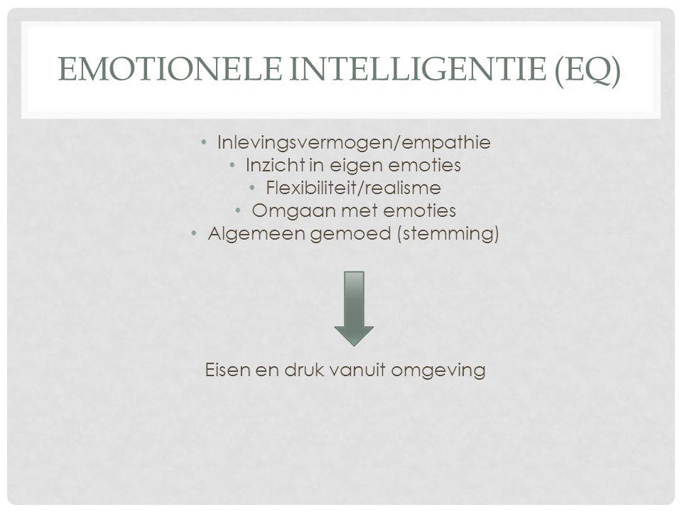 EMOTIONELE INTELLIGENTIE (EQ) Inlevingsvermogen/empathie Inzicht in eigen emoties Flexibiliteit/realisme Omgaan met emoties Algemeen gemoed (stemming)