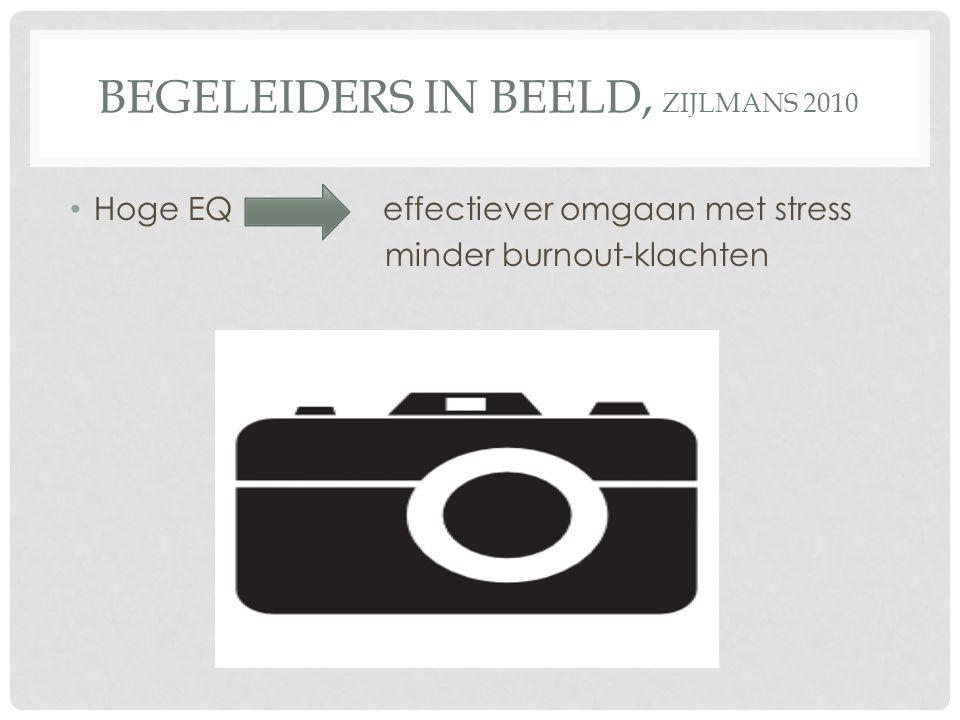 BEGELEIDERS IN BEELD, ZIJLMANS 2010 Hoge EQ effectiever omgaan met stress minder burnout-klachten