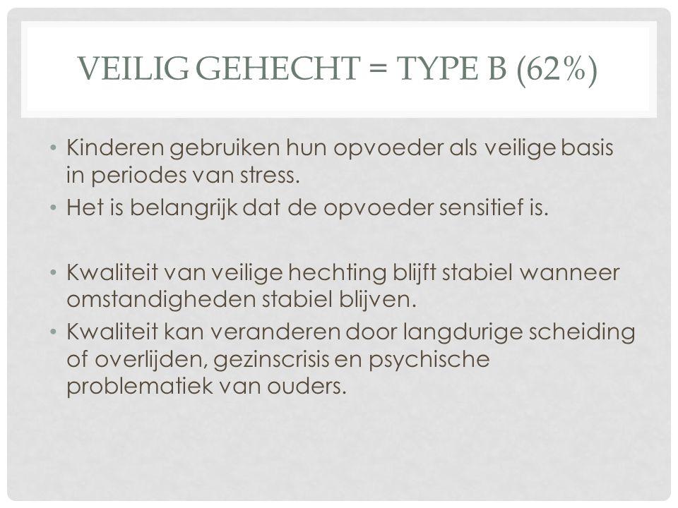 VEILIG GEHECHT = TYPE B (62%) Kinderen gebruiken hun opvoeder als veilige basis in periodes van stress. Het is belangrijk dat de opvoeder sensitief is