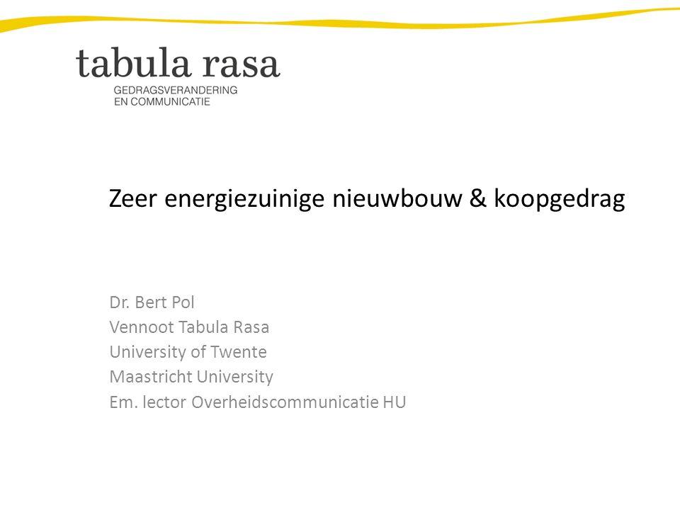Zeer energiezuinige nieuwbouw & koopgedrag Dr.