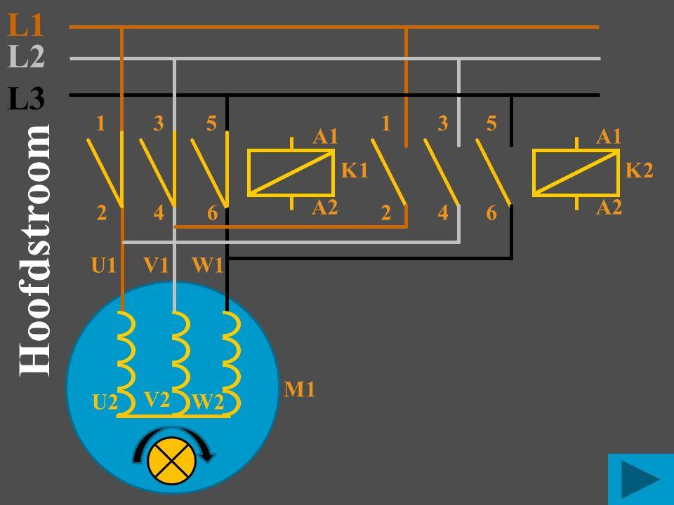 L3 M1 2 L2 L1 135 46 U1V1W1 W2 V2 U2 K1 A1 A2 K2 A1 A2 Hoofdstroom 135 246