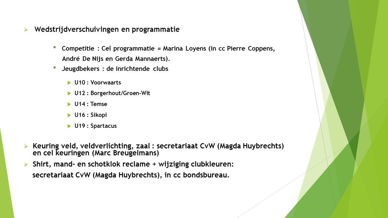  Wedstrijdverschuivingen en programmatie Competitie : Cel programmatie = Marina Loyens (in cc Pierre Coppens, André De Nijs en Gerda Mannaerts).