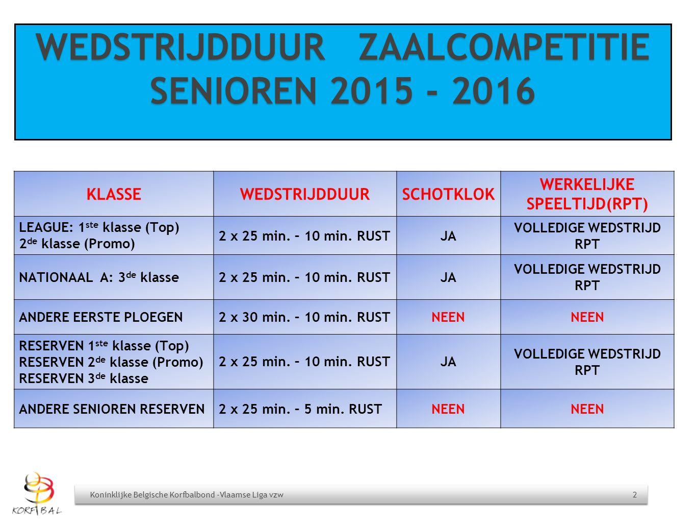 WEDSTRIJDDUUR ZAALCOMPETITIE JEUGD 2015 - 2016 Koninklijke Belgische Korfbalbond -Vlaamse Liga vzw 3 KLASSEWEDSTRIJDDUURSCHOTKLOK WERKELIJKE SPEELTIJD(RPT) U19 - 1 ste klasse A + BGP2 x 25 min.