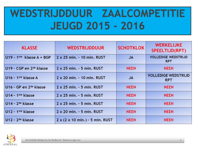 WEDSTRIJDDUUR ZAALCOMPETITIE JEUGD 2015 - 2016 Koninklijke Belgische Korfbalbond -Vlaamse Liga vzw 3 KLASSEWEDSTRIJDDUURSCHOTKLOK WERKELIJKE SPEELTIJD