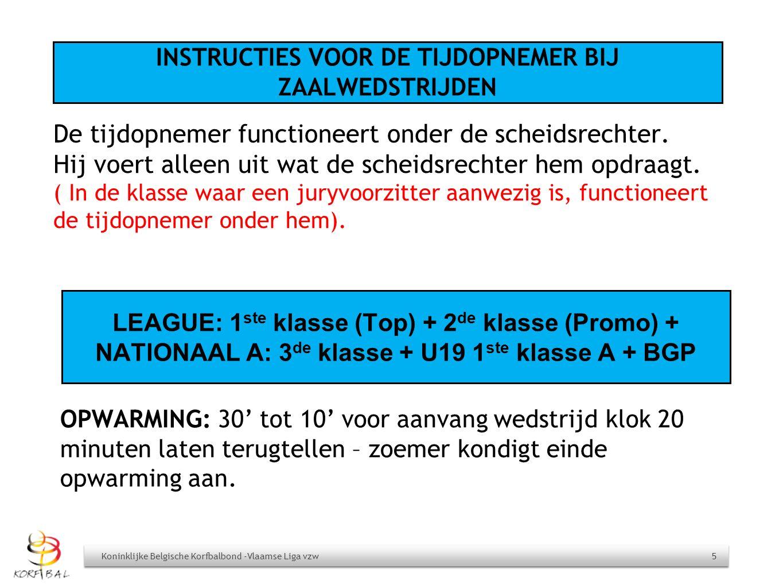 s strafworp voor herhaaldelijke fouten spelhervatting strafworp vrije worp Koninklijke Belgische Korfbalbond -Vlaamse Liga vzw 16 te schieten na snijden langs een andere aanvaller