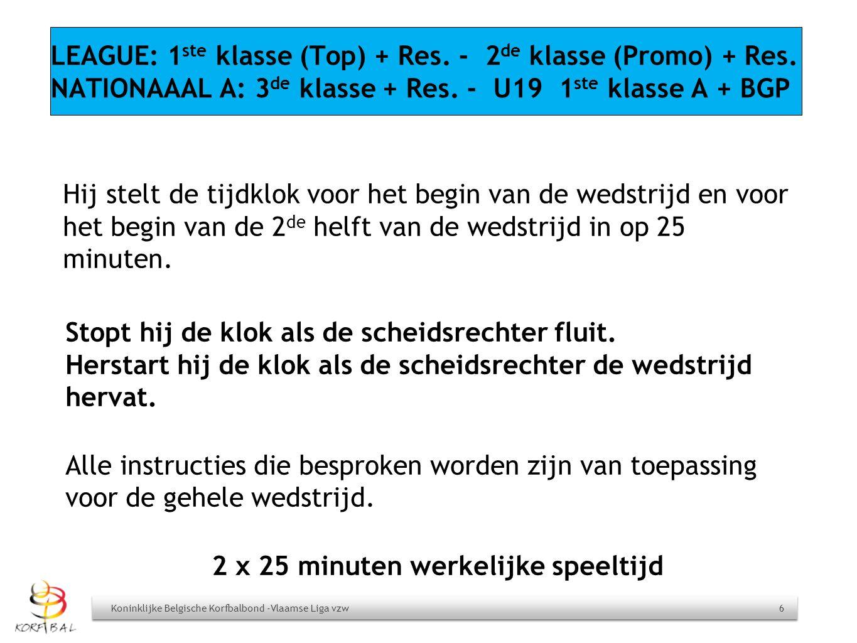 Koninklijke Belgische Korfbalbond -Vlaamse Liga vzw 17 b bal wegslaan met de vuist vallende overtreding van de 4 seconden regel een schot te beïnvloeden door de paal te bewegen; De paal beet te grijpen bij het springen, lopen of afzetten.