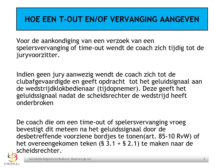 VRAGEN VEEL KLOKPLEZIER Koninklijke Belgische Korfbalbond -Vlaamse Liga vzw 20 1 oktober 2013 – Werner Van der Meulen 20 oktober 2014 aanpassing 5 oktober 2015 aanpassing i.s.m.