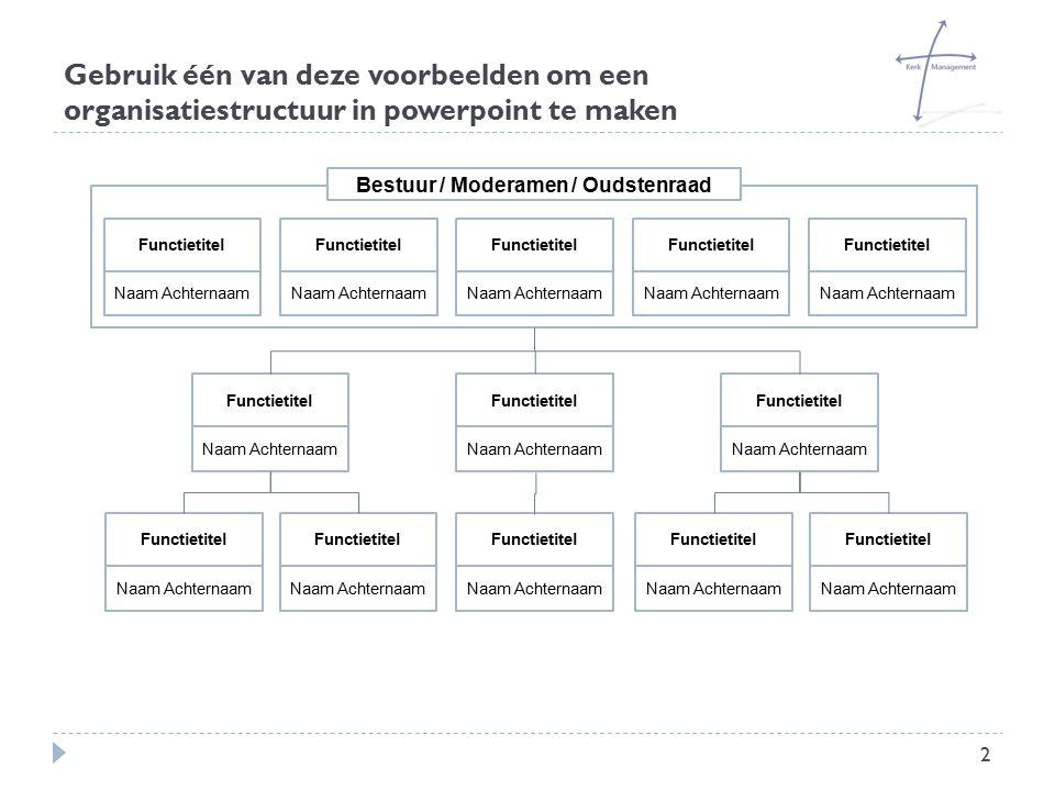 Gebruik één van deze voorbeelden om een organisatiestructuur in powerpoint te maken 2 Functietitel Naam Achternaam Functietitel Naam Achternaam Functi