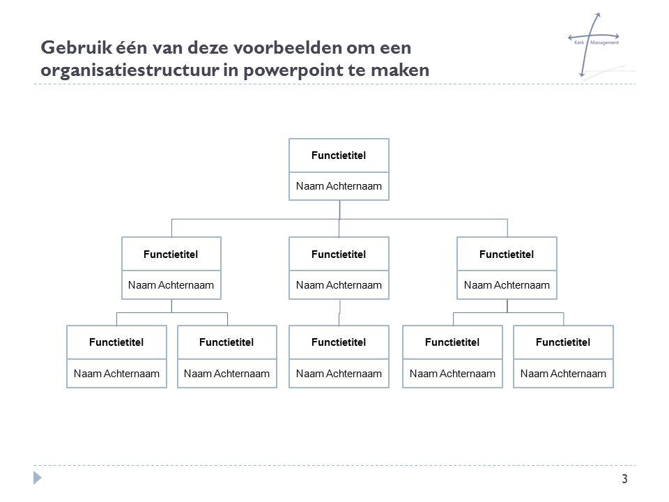 Gebruik één van deze voorbeelden om een organisatiestructuur in powerpoint te maken 3 Functietitel Naam Achternaam Functietitel Naam Achternaam Functi