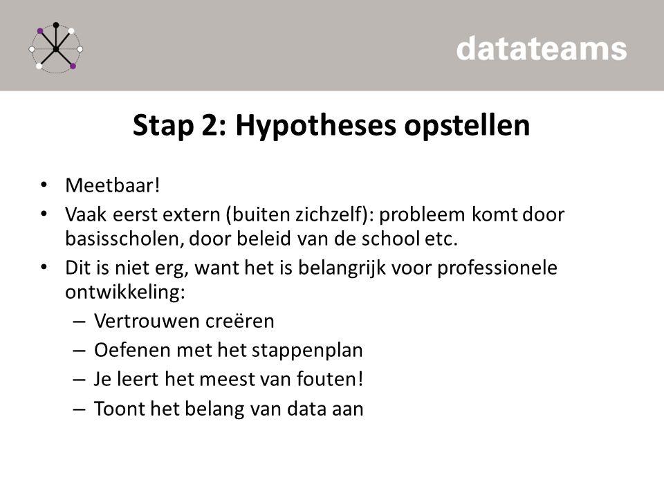 Stap 2: Hypotheses opstellen Meetbaar! Vaak eerst extern (buiten zichzelf): probleem komt door basisscholen, door beleid van de school etc. Dit is nie