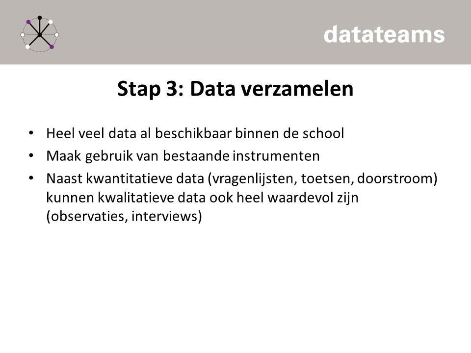 Stap 3: Data verzamelen Heel veel data al beschikbaar binnen de school Maak gebruik van bestaande instrumenten Naast kwantitatieve data (vragenlijsten