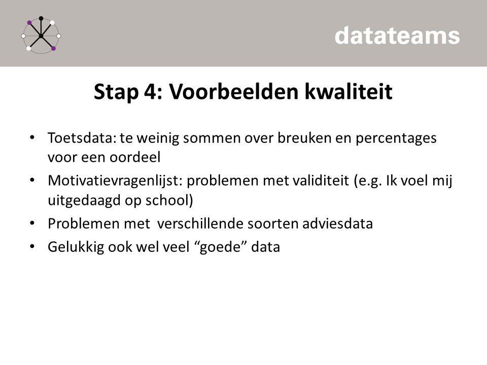 Stap 4: Voorbeelden kwaliteit Toetsdata: te weinig sommen over breuken en percentages voor een oordeel Motivatievragenlijst: problemen met validiteit