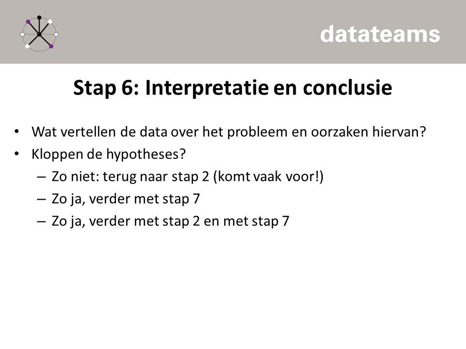 Stap 6: Interpretatie en conclusie Wat vertellen de data over het probleem en oorzaken hiervan? Kloppen de hypotheses? – Zo niet: terug naar stap 2 (k
