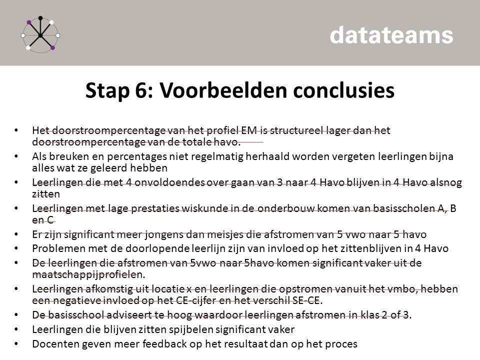 Stap 6: Voorbeelden conclusies Het doorstroompercentage van het profiel EM is structureel lager dan het doorstroompercentage van de totale havo. Als b