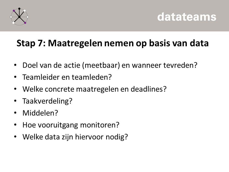 Stap 7: Maatregelen nemen op basis van data Doel van de actie (meetbaar) en wanneer tevreden? Teamleider en teamleden? Welke concrete maatregelen en d
