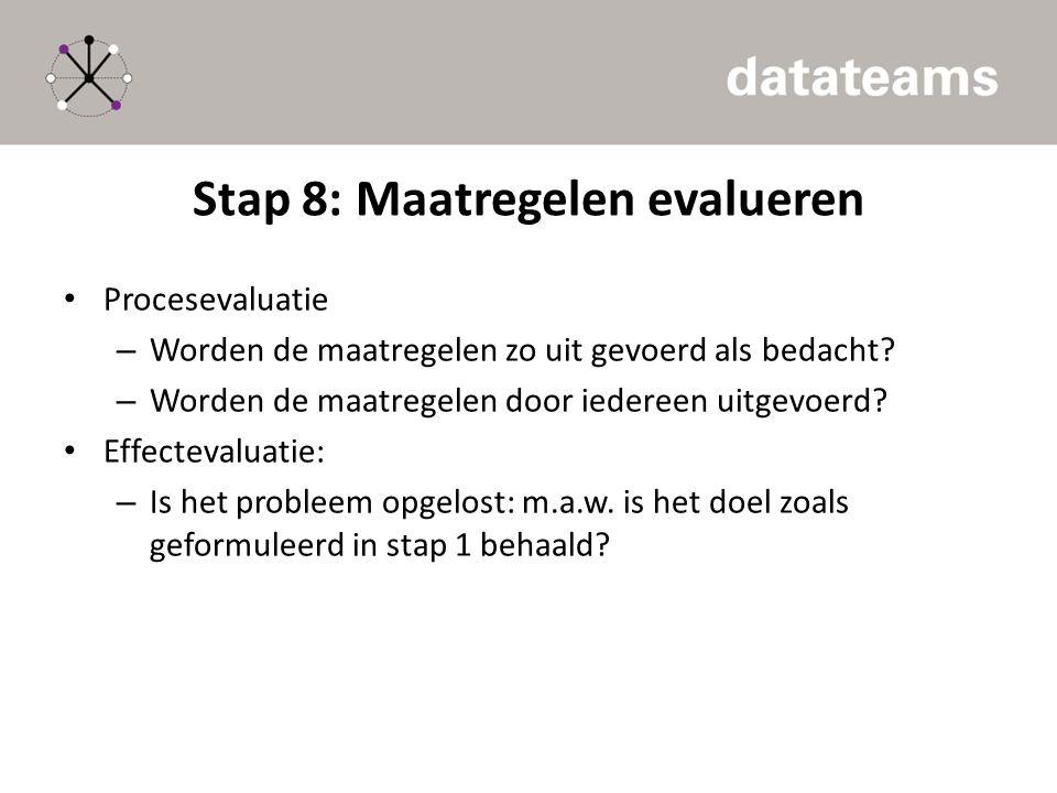 Stap 8: Maatregelen evalueren Procesevaluatie – Worden de maatregelen zo uit gevoerd als bedacht? – Worden de maatregelen door iedereen uitgevoerd? Ef
