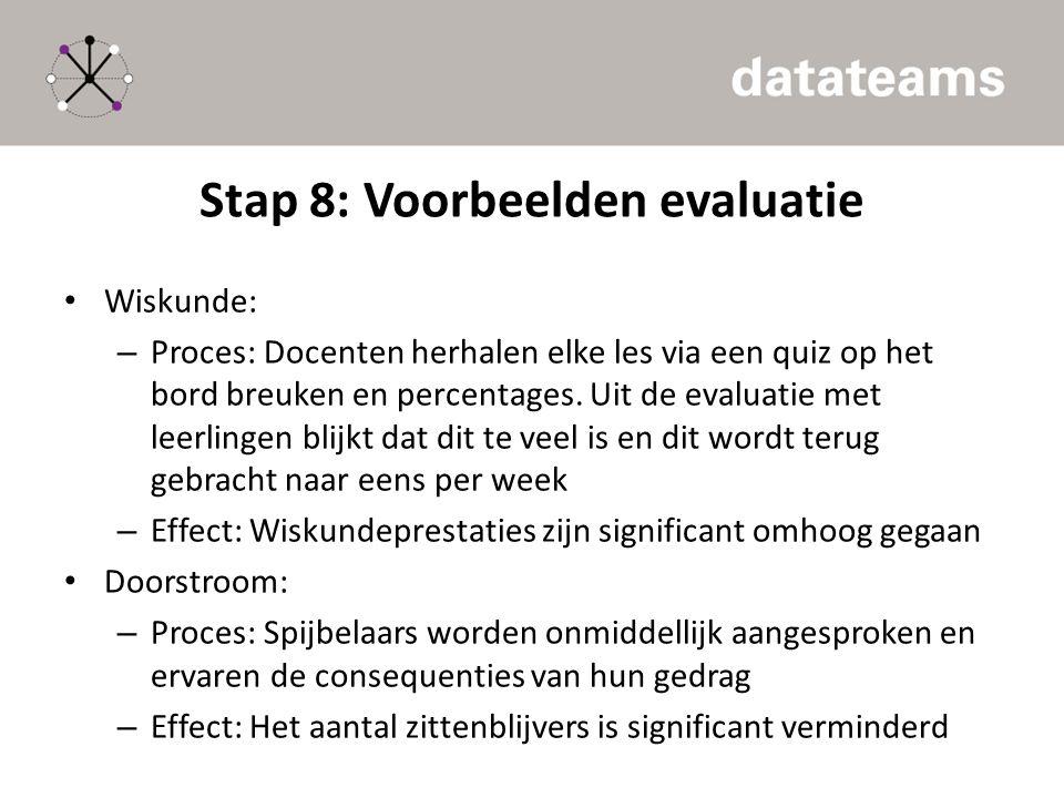 Stap 8: Voorbeelden evaluatie Wiskunde: – Proces: Docenten herhalen elke les via een quiz op het bord breuken en percentages. Uit de evaluatie met lee