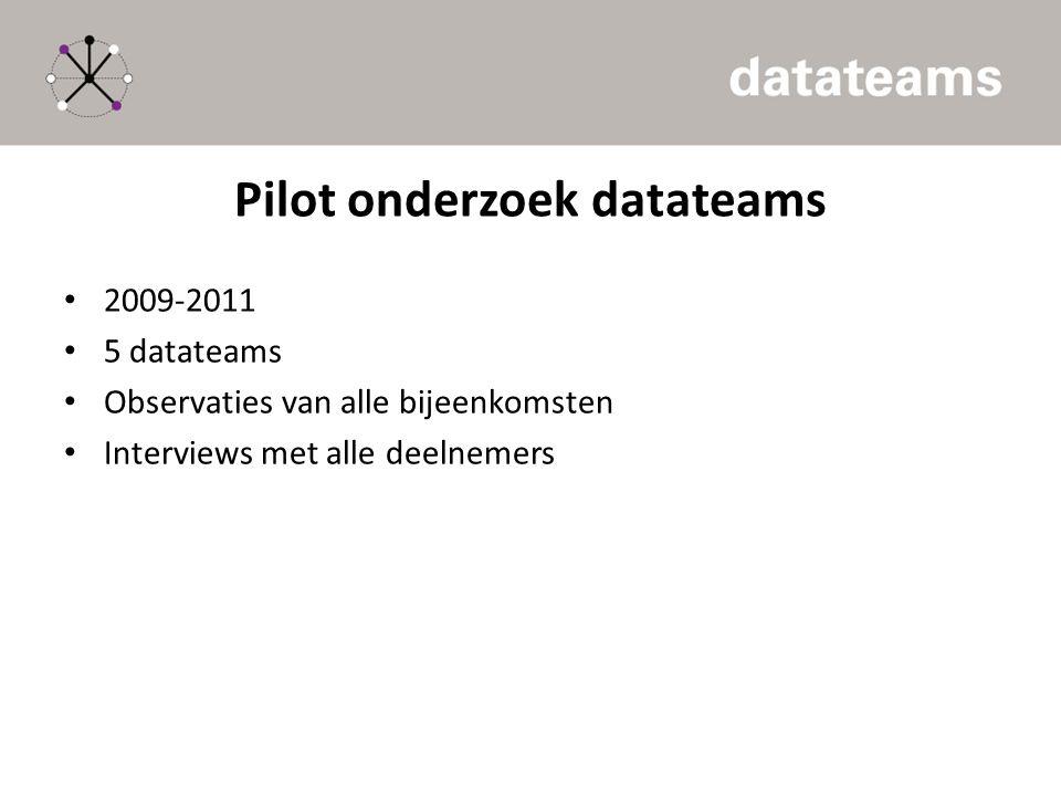 Pilot onderzoek datateams 2009-2011 5 datateams Observaties van alle bijeenkomsten Interviews met alle deelnemers