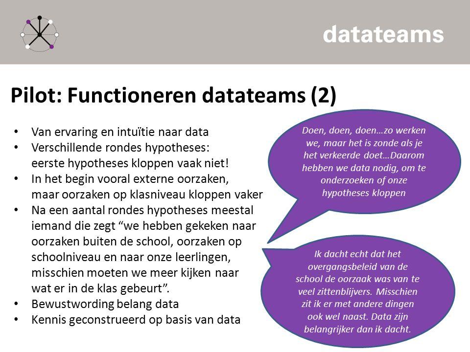 Pilot: Functioneren datateams (2) Van ervaring en intuïtie naar data Verschillende rondes hypotheses: eerste hypotheses kloppen vaak niet! In het begi