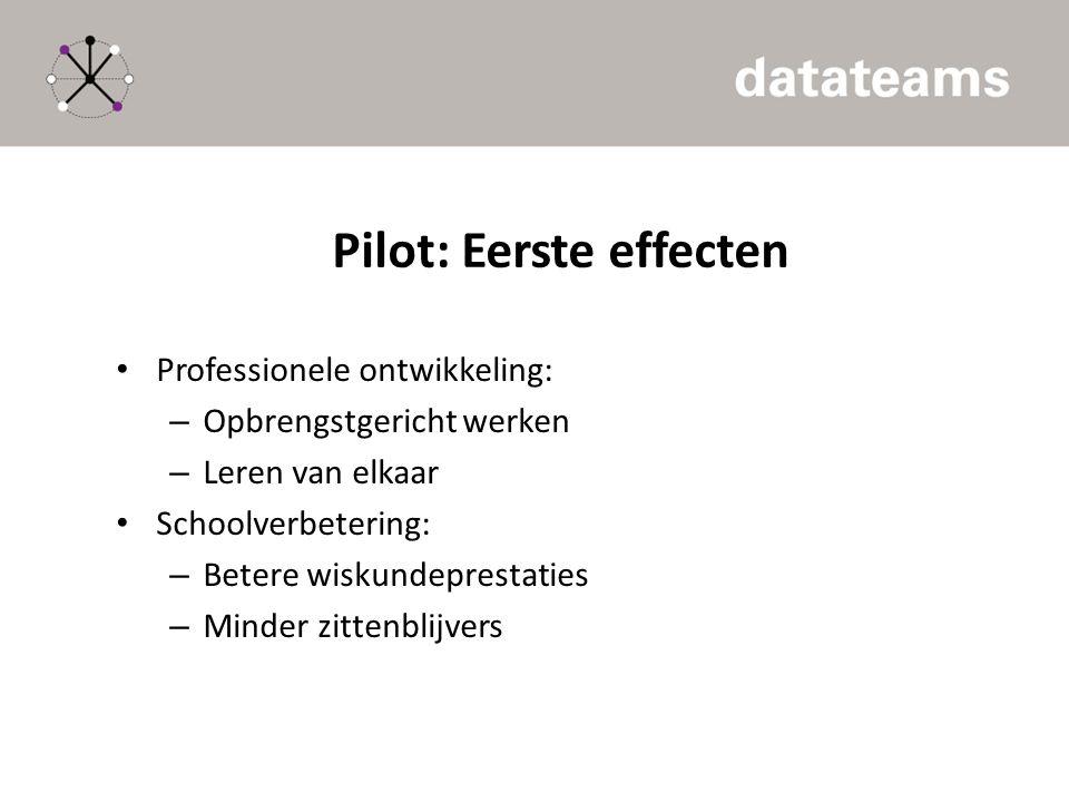 Pilot: Eerste effecten Professionele ontwikkeling: – Opbrengstgericht werken – Leren van elkaar Schoolverbetering: – Betere wiskundeprestaties – Minde