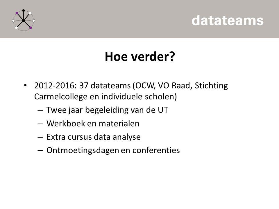Hoe verder? 2012-2016: 37 datateams (OCW, VO Raad, Stichting Carmelcollege en individuele scholen) – Twee jaar begeleiding van de UT – Werkboek en mat