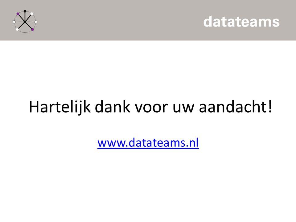 Hartelijk dank voor uw aandacht! www.datateams.nl