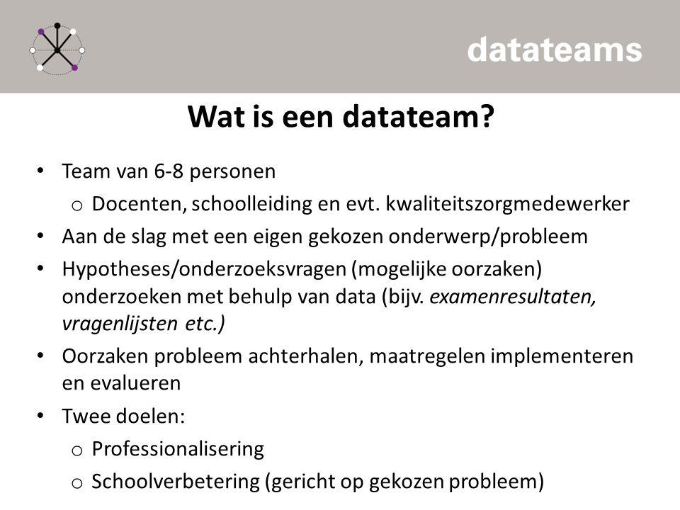 Wat is een datateam? Team van 6-8 personen o Docenten, schoolleiding en evt. kwaliteitszorgmedewerker Aan de slag met een eigen gekozen onderwerp/prob