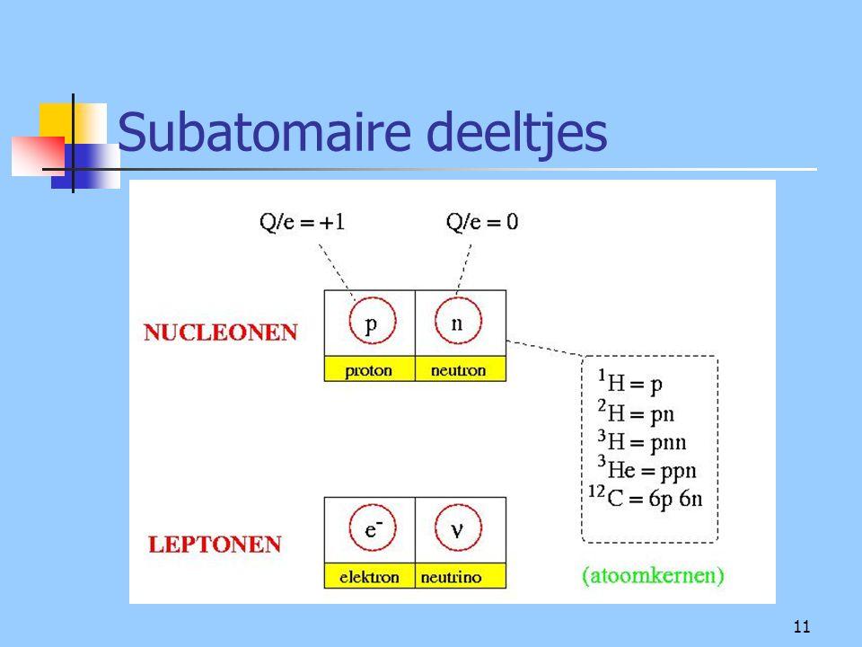 10 Atoomkernen Isotopen Radioactiviteit alpha beta gamma Na 15 min.