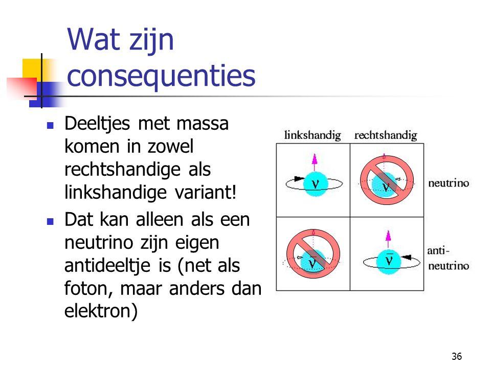 35 Mijn eerste reactie: Interview in Aik door Wilm Geurts en Joost van Mameren