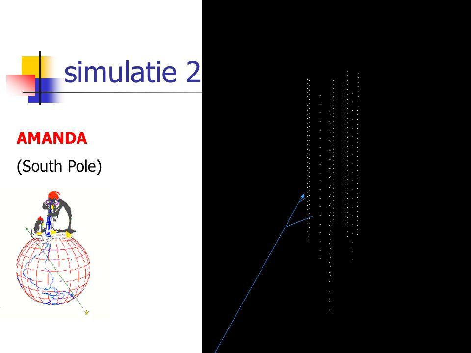 42 Simulatie 1 ANTARES