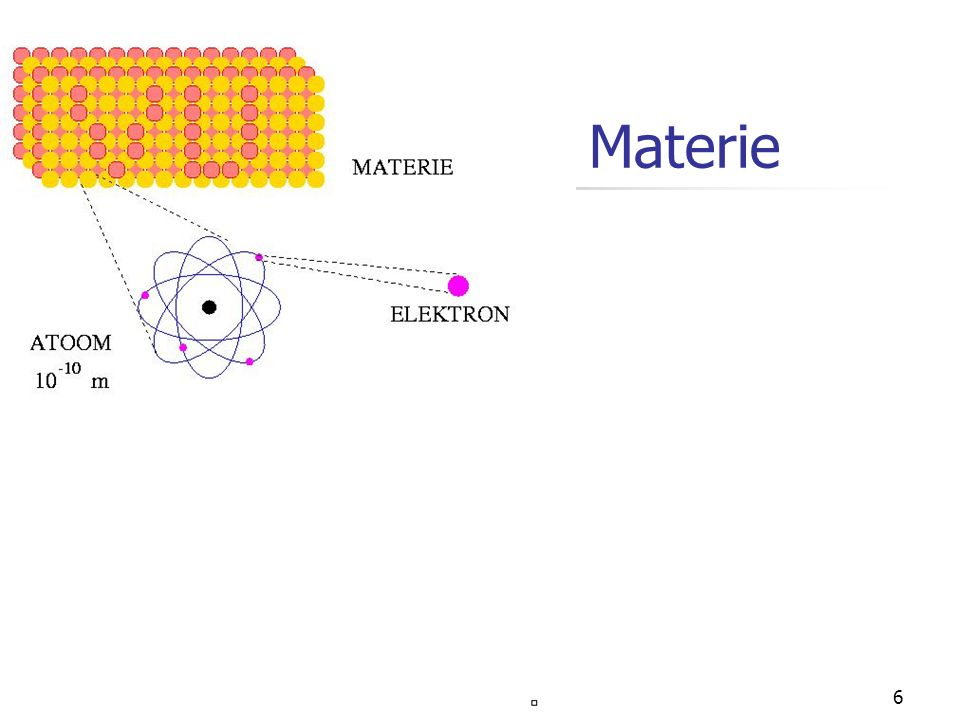 5 Materie