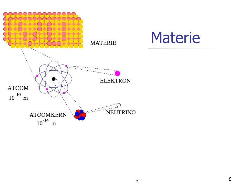 7 Het periodiek systeem