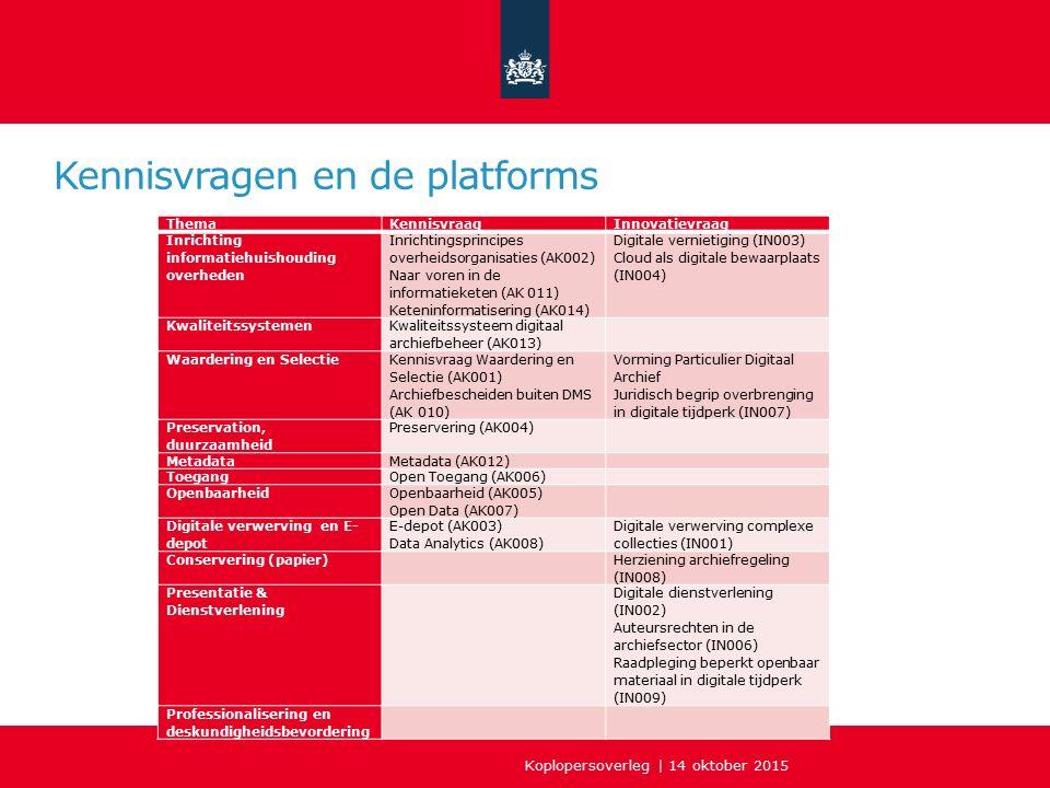 Kennisvragen en de platforms Koplopersoverleg | 14 oktober 2015 ThemaKennisvraagInnovatievraag Inrichting informatiehuishouding overheden Inrichtingsprincipes overheidsorganisaties (AK002) Naar voren in de informatieketen (AK 011) Keteninformatisering (AK014) Digitale vernietiging (IN003) Cloud als digitale bewaarplaats (IN004) Kwaliteitssystemen Kwaliteitssysteem digitaal archiefbeheer (AK013) Waardering en Selectie Kennisvraag Waardering en Selectie (AK001) Archiefbescheiden buiten DMS (AK 010) Vorming Particulier Digitaal Archief Juridisch begrip overbrenging in digitale tijdperk (IN007) Preservation, duurzaamheid Preservering (AK004) MetadataMetadata (AK012) ToegangOpen Toegang (AK006) Openbaarheid Openbaarheid (AK005) Open Data (AK007) Digitale verwerving en E- depot E-depot (AK003) Data Analytics (AK008) Digitale verwerving complexe collecties (IN001) Conservering (papier) Herziening archiefregeling (IN008) Presentatie & Dienstverlening Digitale dienstverlening (IN002) Auteursrechten in de archiefsector (IN006) Raadpleging beperkt openbaar materiaal in digitale tijdperk (IN009) Professionalisering en deskundigheidsbevordering