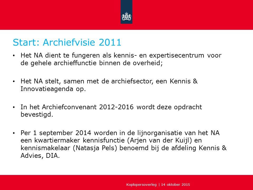 Koplopersoverleg | 14 oktober 2015 Start: Archiefvisie 2011 Het NA dient te fungeren als kennis- en expertisecentrum voor de gehele archieffunctie binnen de overheid; Het NA stelt, samen met de archiefsector, een Kennis & Innovatieagenda op.