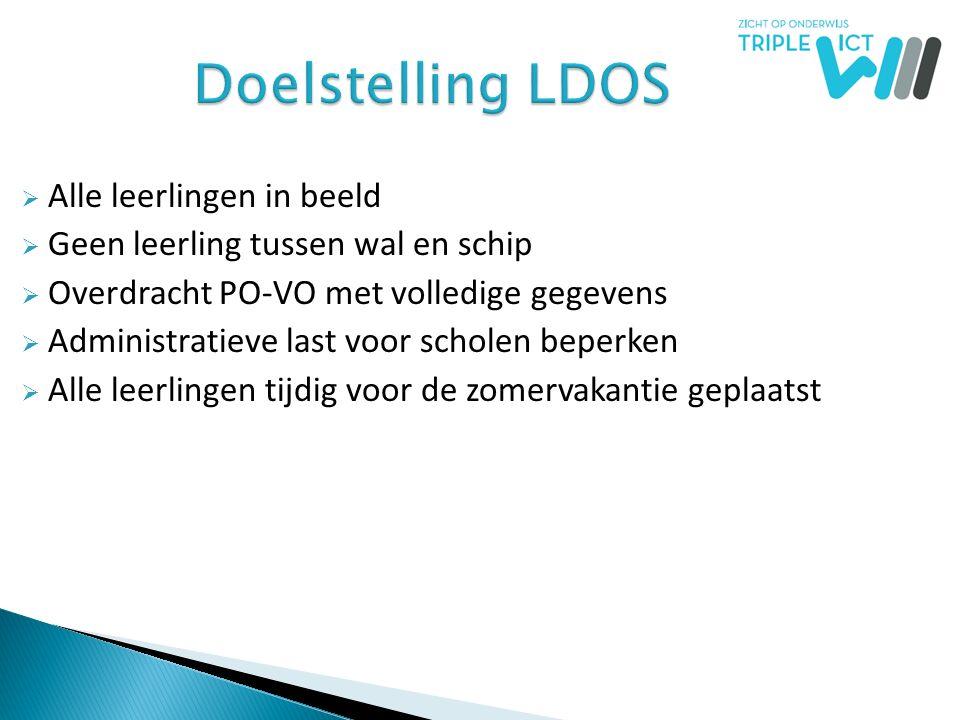 Doelstelling LDOS  Alle leerlingen in beeld  Geen leerling tussen wal en schip  Overdracht PO-VO met volledige gegevens  Administratieve last voor