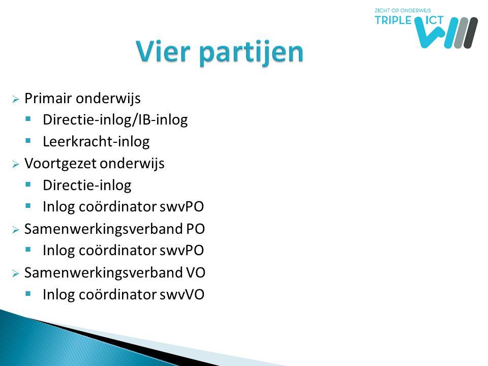 Vier partijen  Primair onderwijs  Directie-inlog/IB-inlog  Leerkracht-inlog  Voortgezet onderwijs  Directie-inlog  Inlog coördinator swvPO  Sam