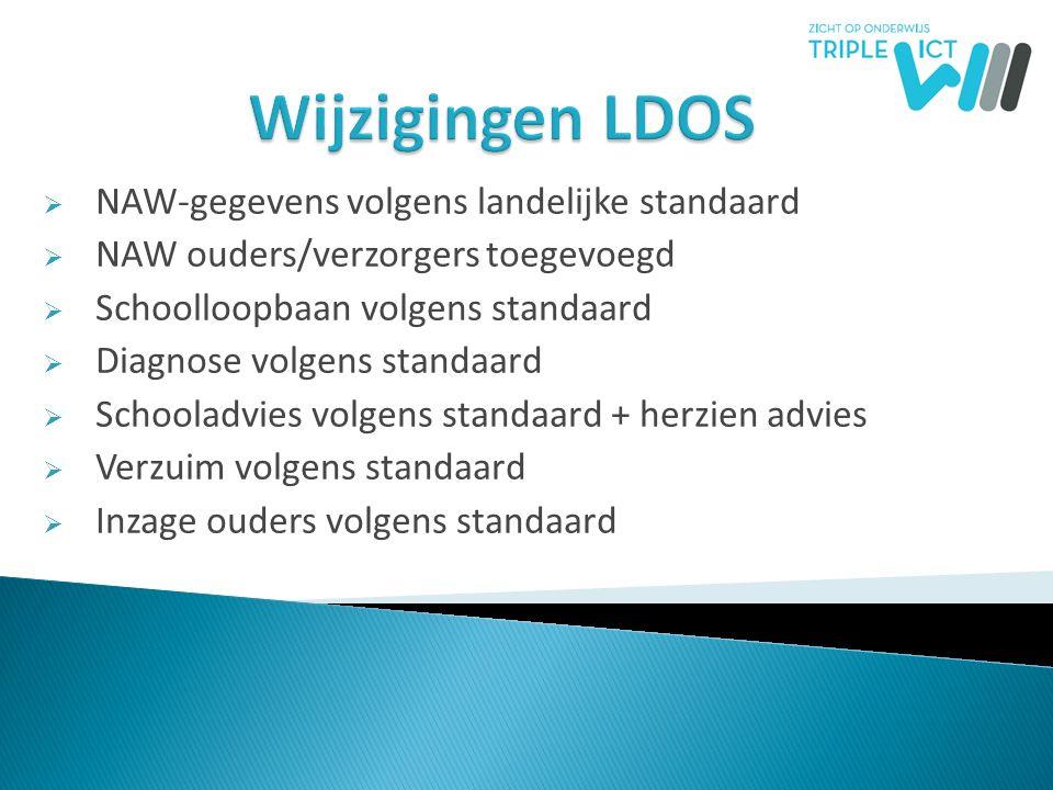  NAW-gegevens volgens landelijke standaard  NAW ouders/verzorgers toegevoegd  Schoolloopbaan volgens standaard  Diagnose volgens standaard  Schoo