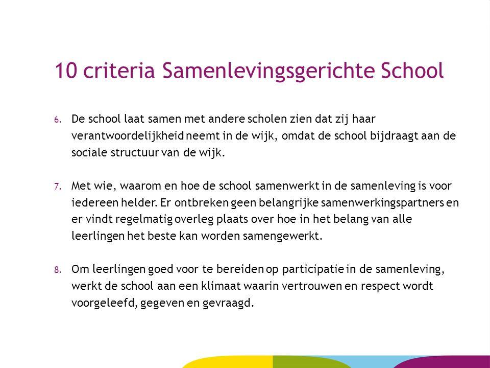 10 criteria Samenlevingsgerichte School 6. De school laat samen met andere scholen zien dat zij haar verantwoordelijkheid neemt in de wijk, omdat de s